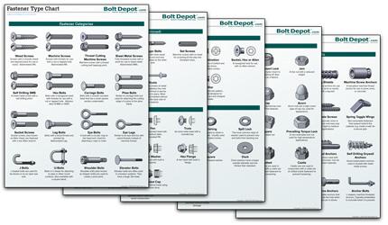Fine Thread Bolts >> Bolt Depot - Printable Fastener Tools